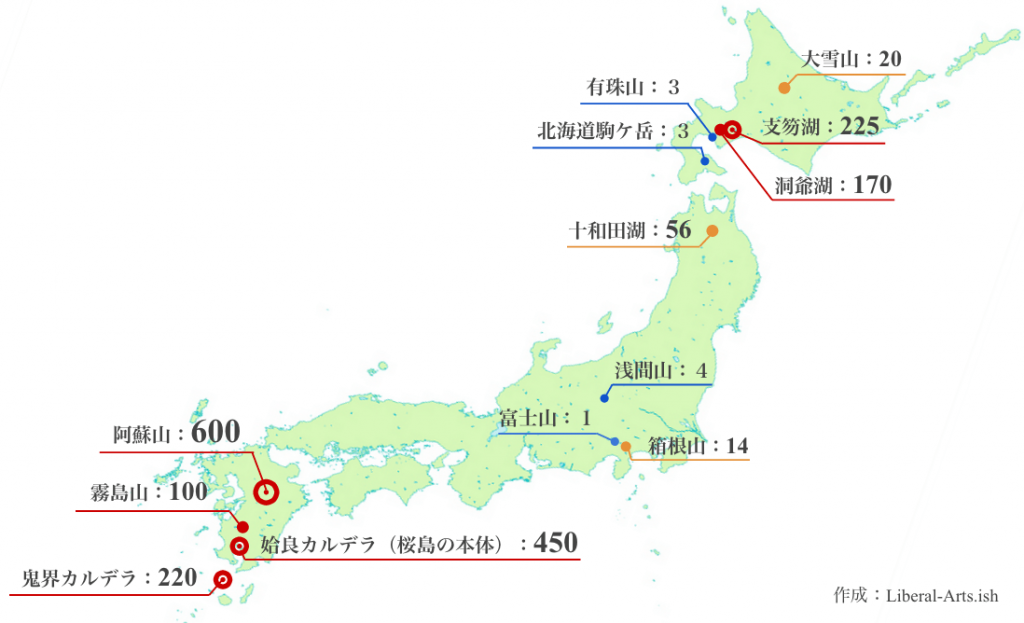 日本全国の火山の噴火規模・火力比較