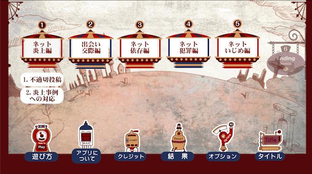 アプリ魂の交渉屋 - プレイ画面3